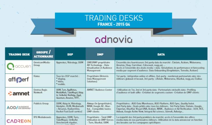Panorama Trading Desks Q4 2015