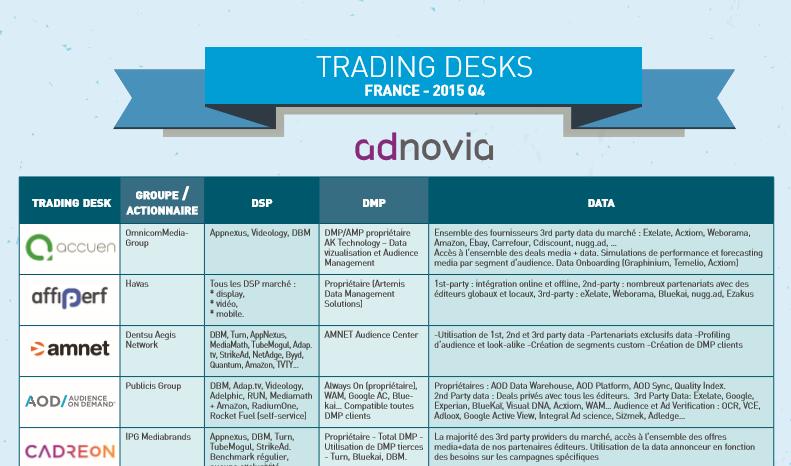 Trading desk en francais