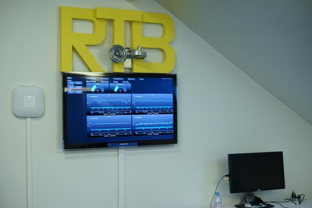smart adserver rtb