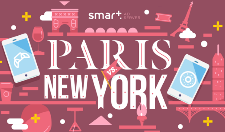 Infographie Smart AdServer