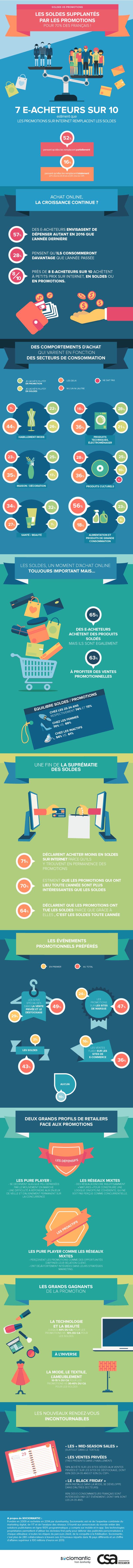 Infographie Soldes vs promotions par Sociomantic