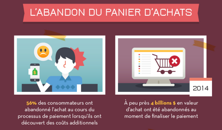 infographie ecommerce
