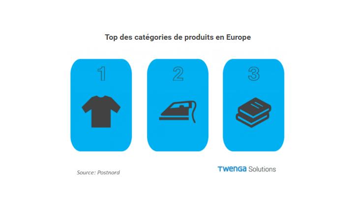 Twenga Solutions etude distribution