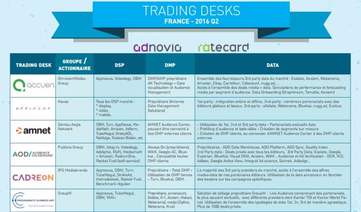 panorama Trading Desks Q2 2016