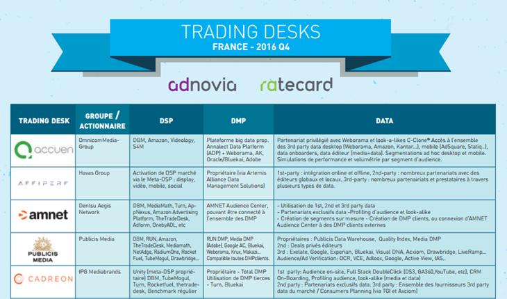 panorama des trading desks