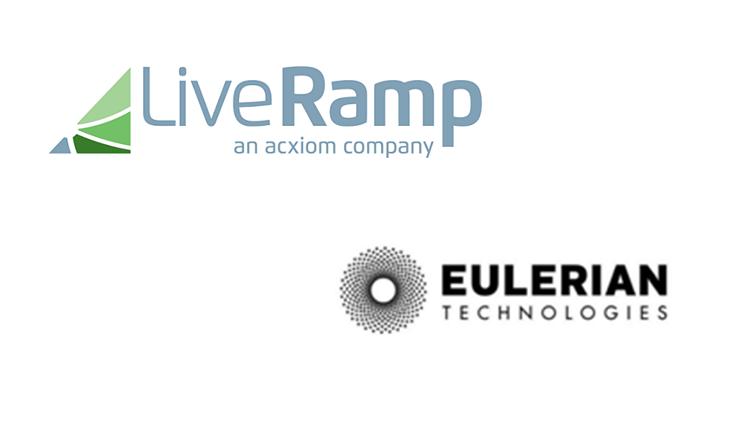LiveRamp et Eulerian Technologies