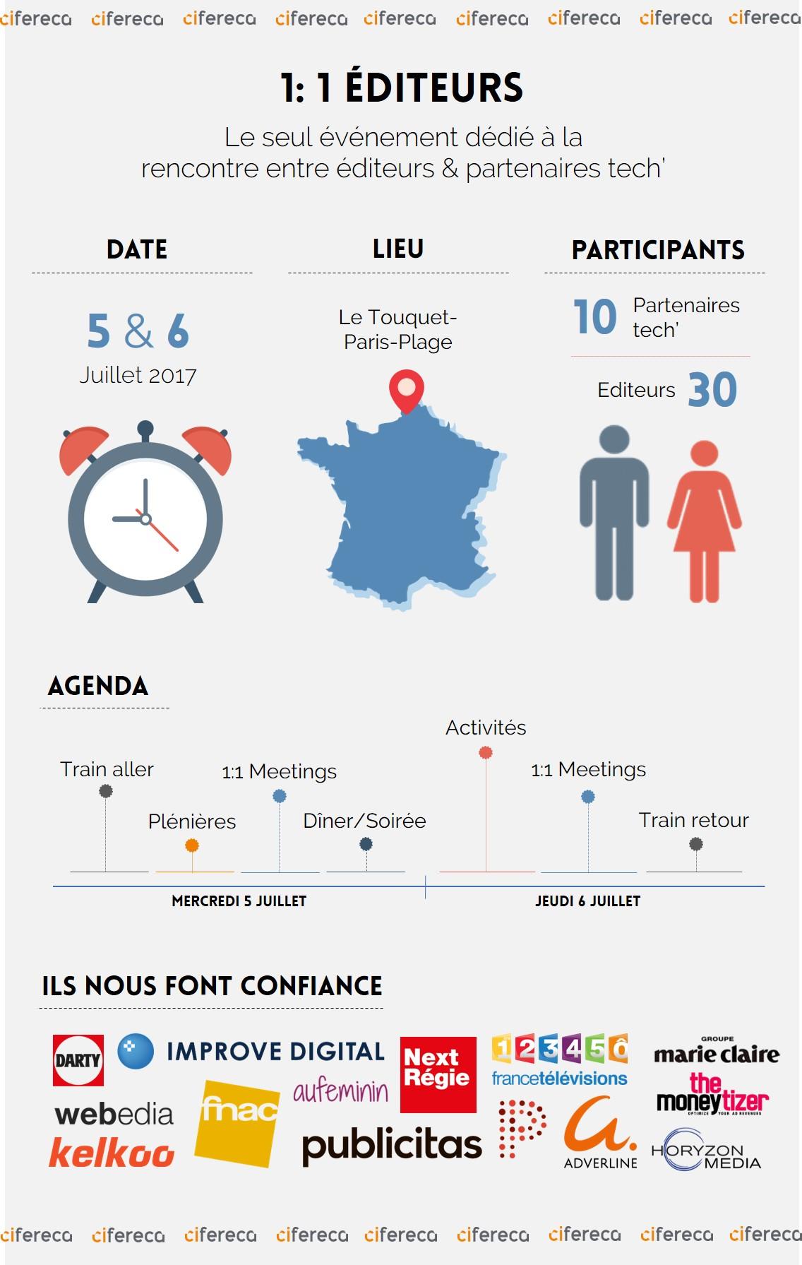 Infographie - 11 Editeur - présentation de notre offre