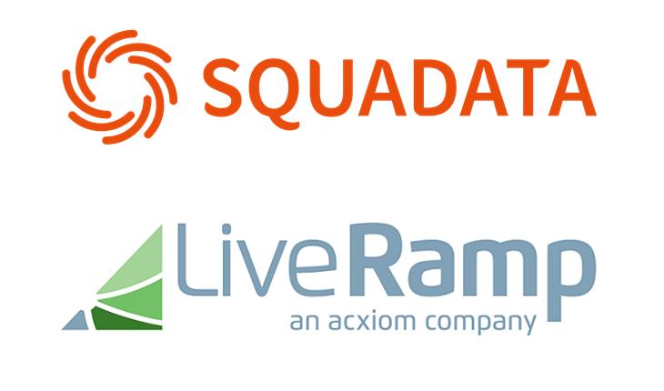 Squadata LiveRamp Partenariat