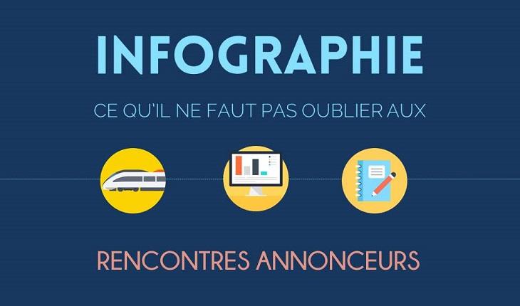 Infographie Rencontres Annonceurs 2017