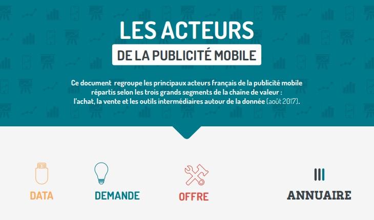 Cartographie des acteurs de la publicité mobile