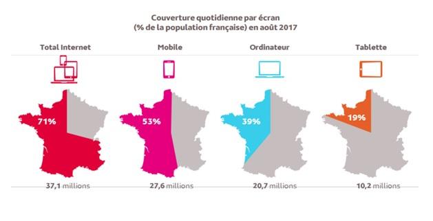 audience internet par médiamétrie