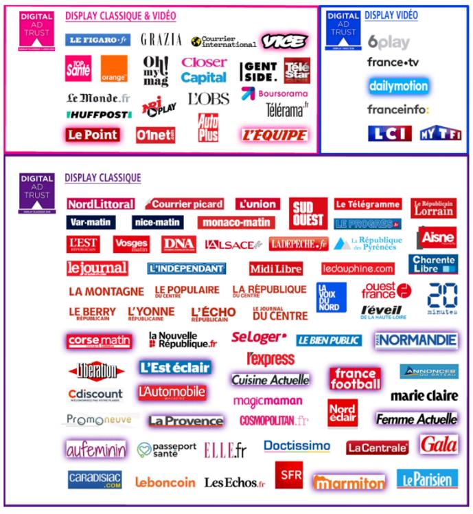 Les sites labellisés Digital Ad Trust