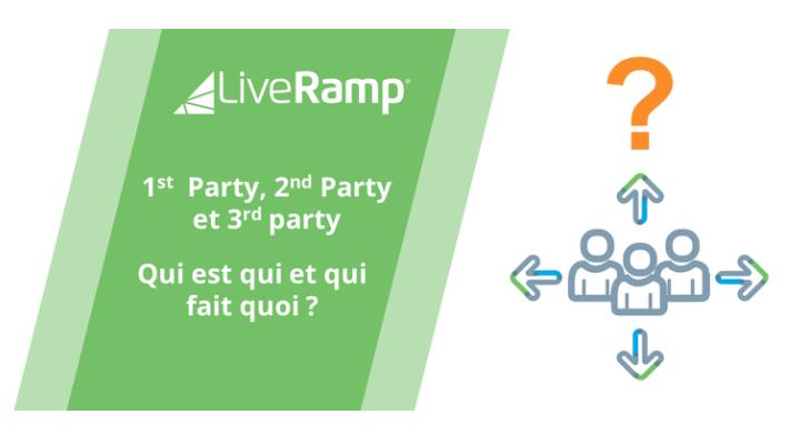 Liveramp 1st data party
