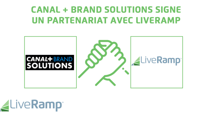 CANAL-BRAND-SOLUTIONS Liveramp